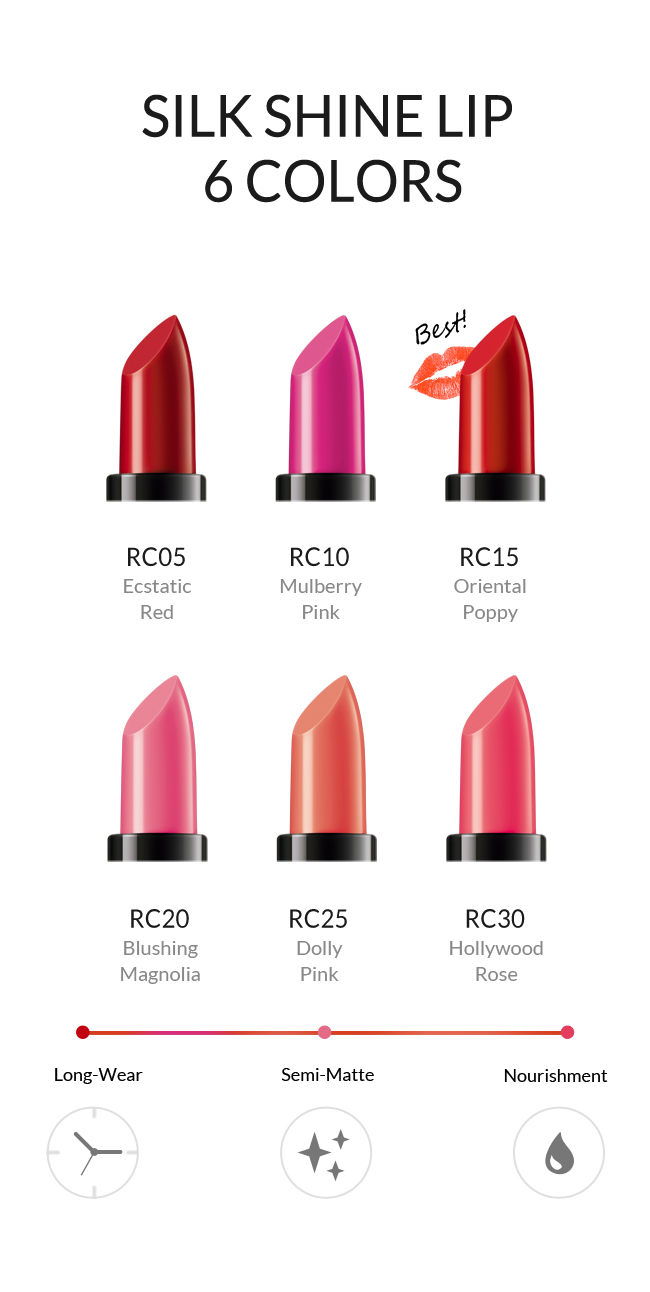 Silk shine lip color. 6 shades. Ecstatic Red, Mulberry Pink, Oriental Poppy, Blushing Magnolia, Dolly Pink, Hollywood Rose.
