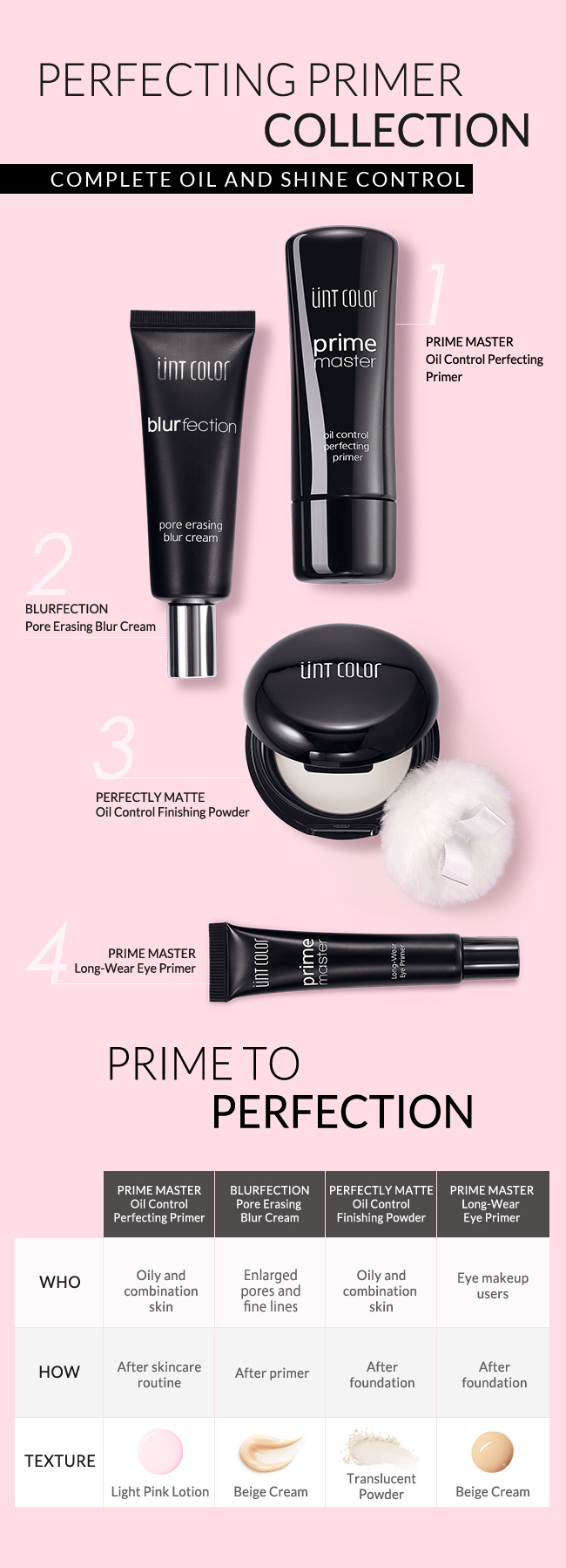 PERFECTING PRIMER COLLECTION